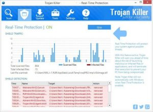 Trojan Killer Codes