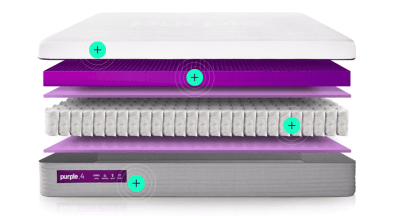 Purple Mattress Review - The New Purple Mattress with layers
