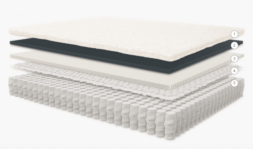 boll and branch mattress review: mattress layers