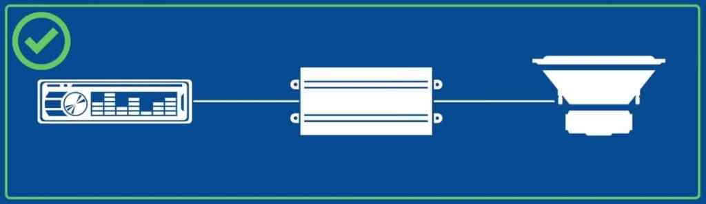 Best Car Amplifier Compatibility