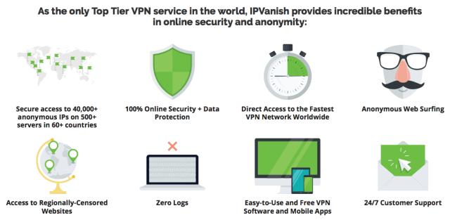 IPVanish Crack Free Download