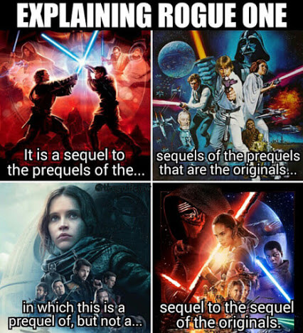 Explain Rogue One to me