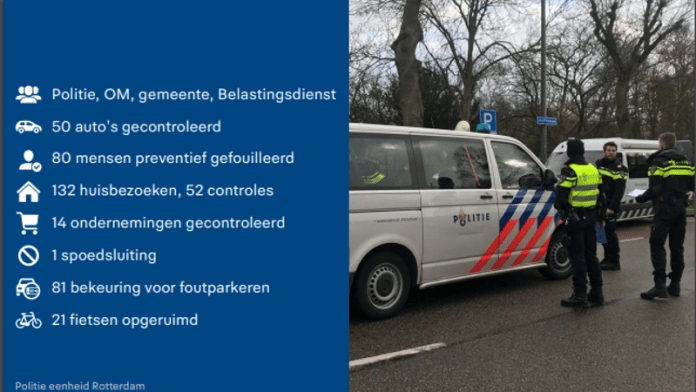 Infographic actie Schiedam