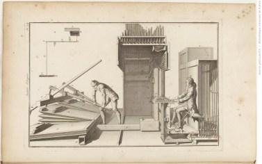 L'Art du facteur d'orgues, Bedos de Celles, Paris, impr. de L.-F. Delatour, 1766, Médiathèque du Grand Troyes, cote Rés. C 1-5 (image exemplaire BNF-Gallica)