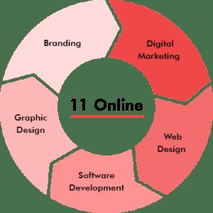 website-design-and-marketing