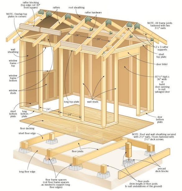 free sketchup shed plans - trammel414 on Sketchup Backyard id=40529