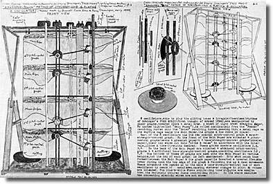 The Kangaroo Poutch Free Music Machine (Grainger's diagram)