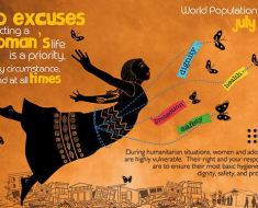 World Population Day theme 2015