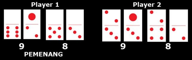 Jumlah Bulatan Tertinggi