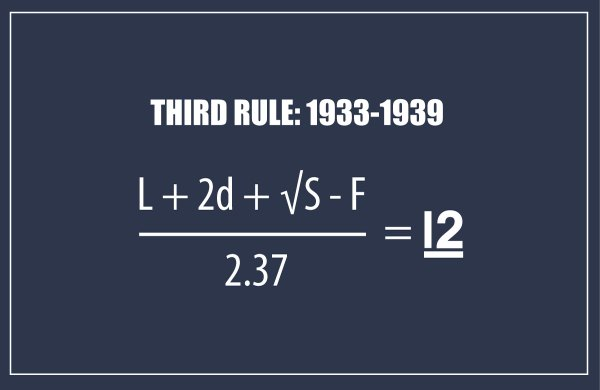 International Third Rule for 12 Metre yachts