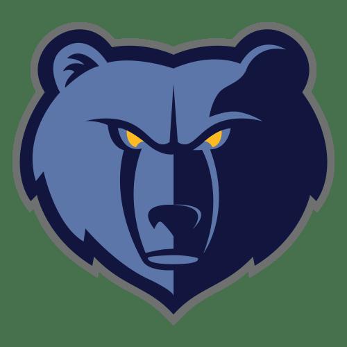 Memphis Grizzlies Checklist