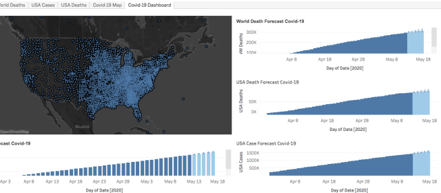 Computing professor creates dashboard for COVID-19 prediction, visualization