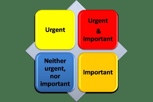 priorities_matrix_1_3