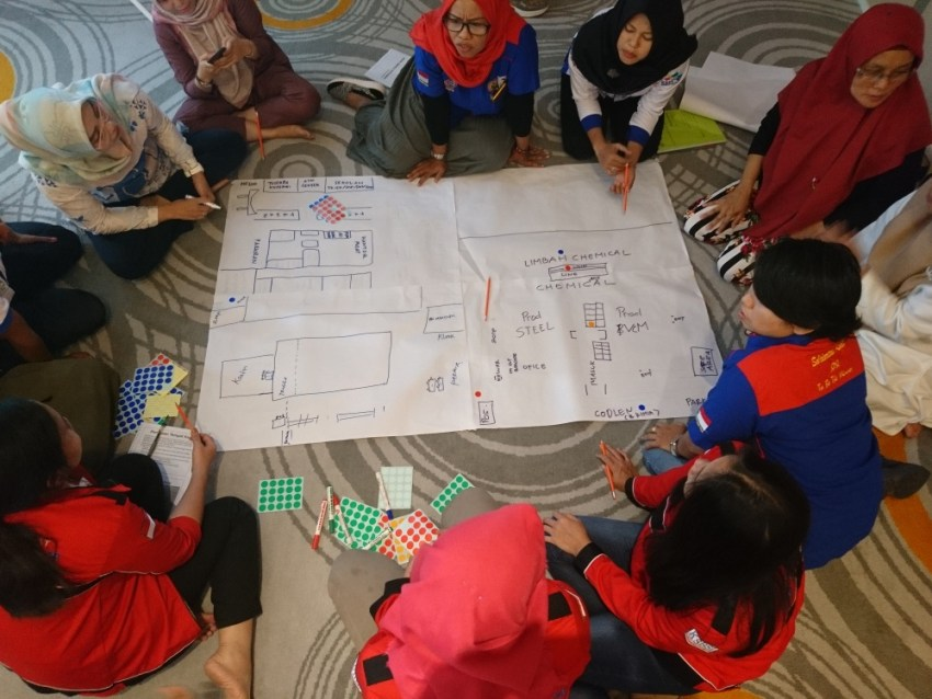 1573479586 645 How IndustriALL project work helps unions in Indonesia