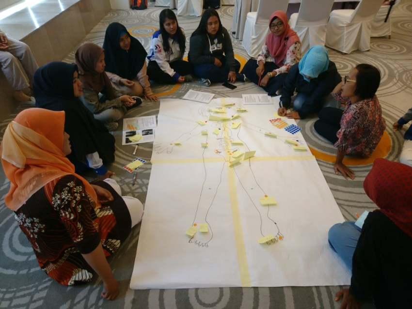1573479587 930 How IndustriALL project work helps unions in Indonesia
