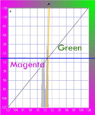 color curve 4