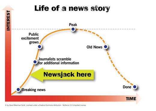 life-news