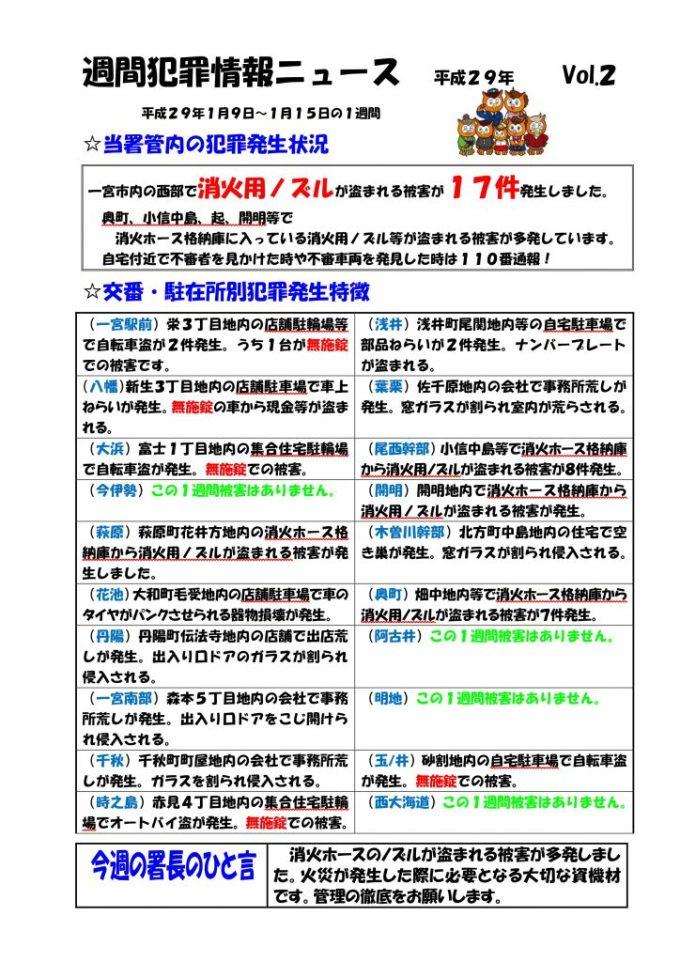 週間犯罪情報ニュース No2