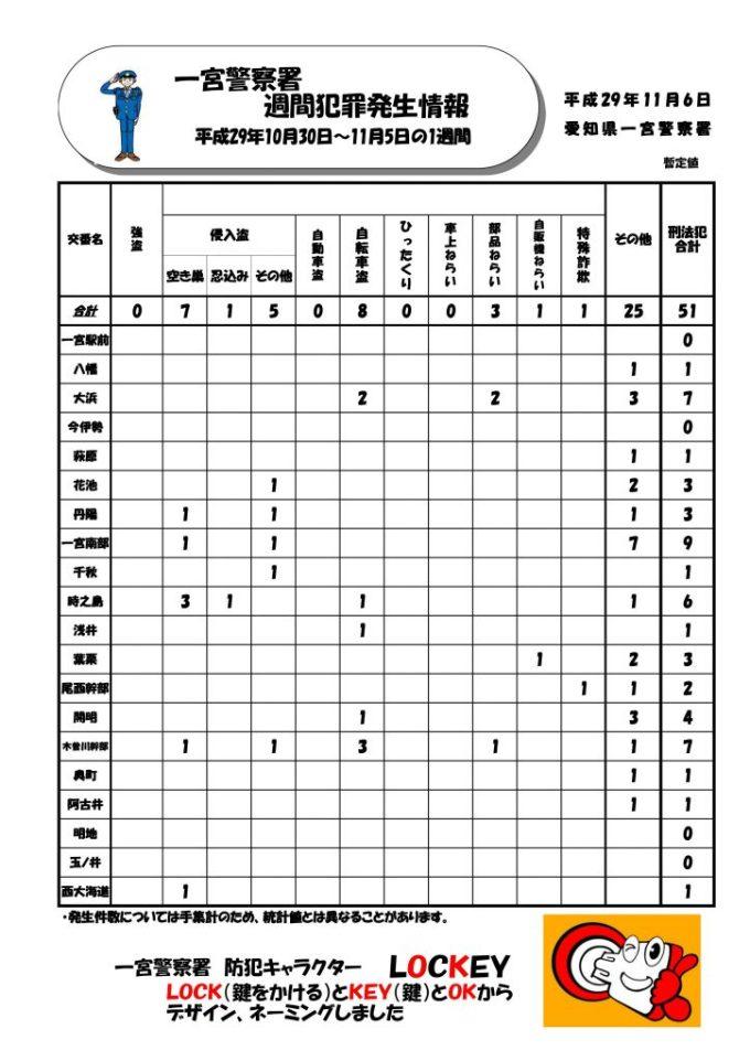 週間情報 No.44