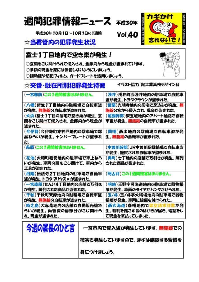 週間犯罪情報ニュース  No.40