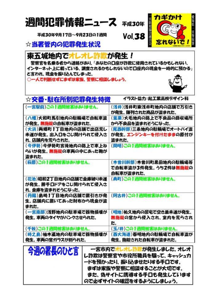 週間犯罪情報ニュース No.38
