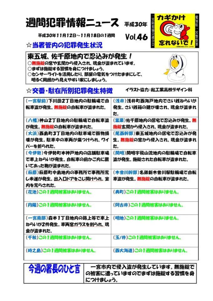 週間犯罪情報ニュース Vol.46
