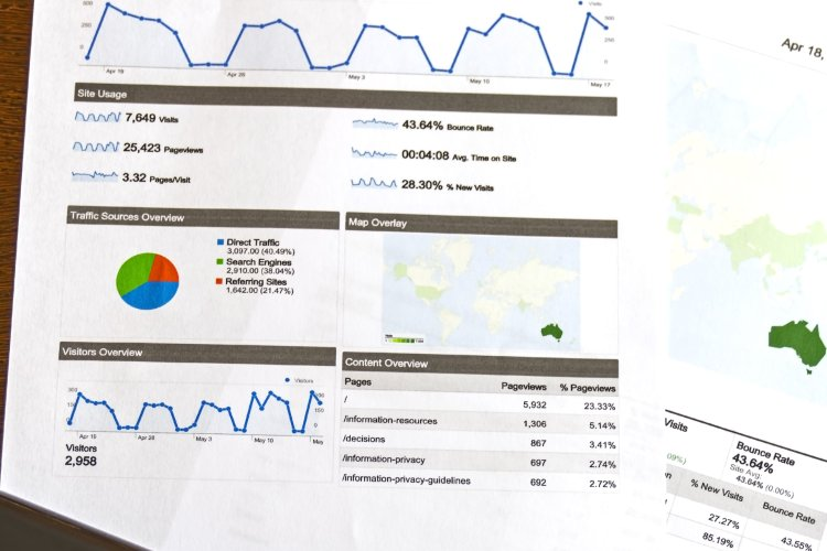 Using Google Analytics to Power your Content Marketing Efforts