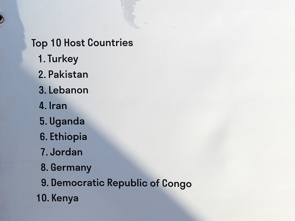 Countries that accept the most refugees