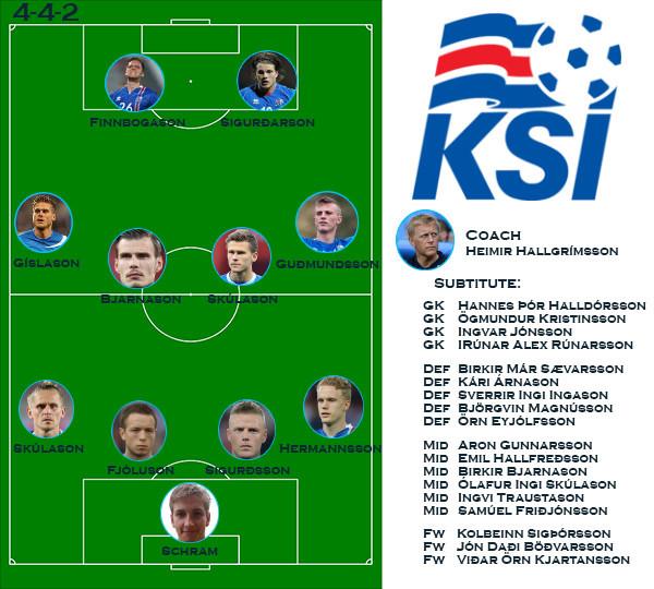Line up islandia