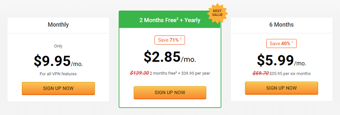 Pricing plans for private Internet access