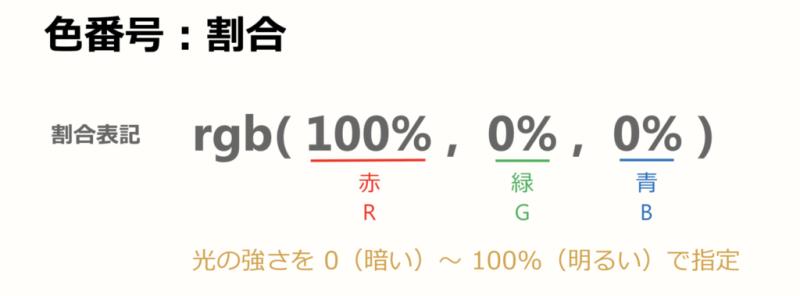 rgb(100%, 0%, 0%)