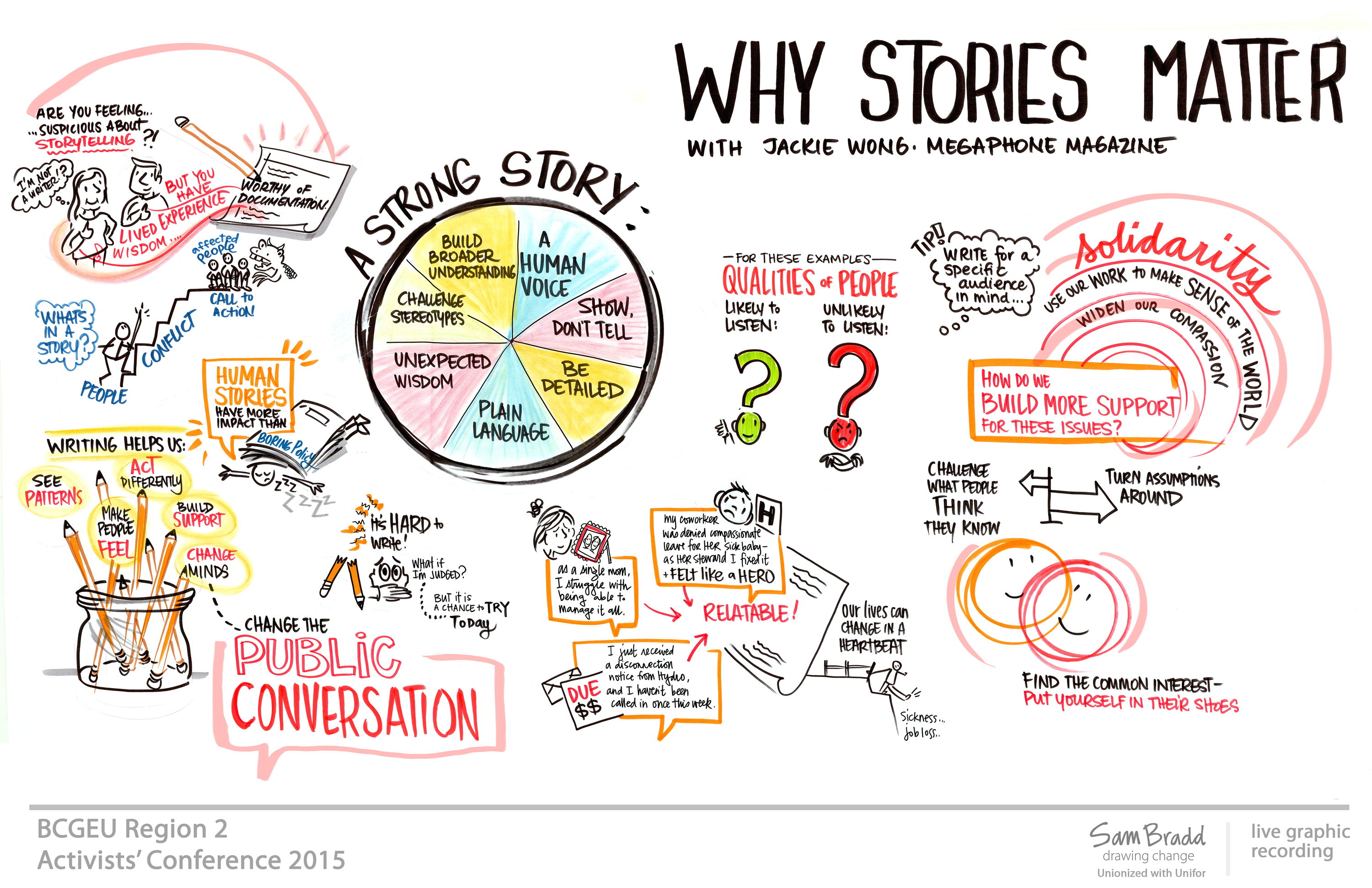 Visual Storytelling Finding Common Ground