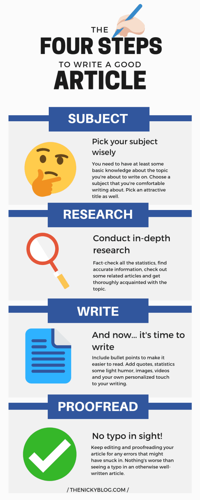 12 Simple Steps To Write A Good Article [INFOGRAPHIC] - The Nicky Blog