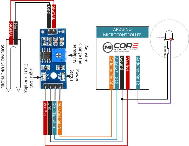 Wiring The Soil Moisture With Arduino