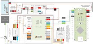 Wiring the UBLOX NEO6X  NEO7X GNSSGPS Module | 14core