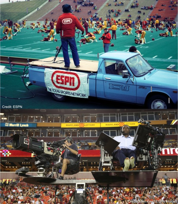 espn serving fans anytime anywhere - HD 1042×1200