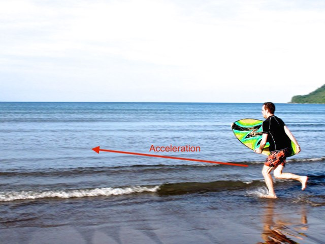 Accelerating with the Skimboard