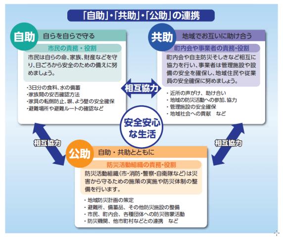 塩竈市発行「東日本大震災、復旧・復興の記録 明日へ」より
