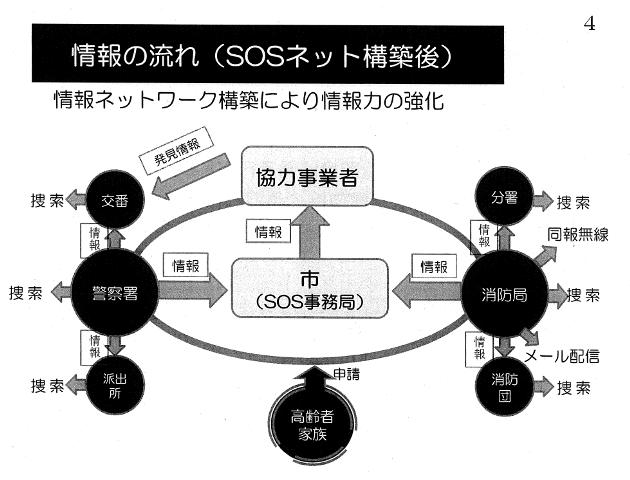 SN00032