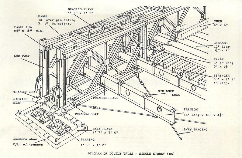 Sir Donald's Bailey Bridge