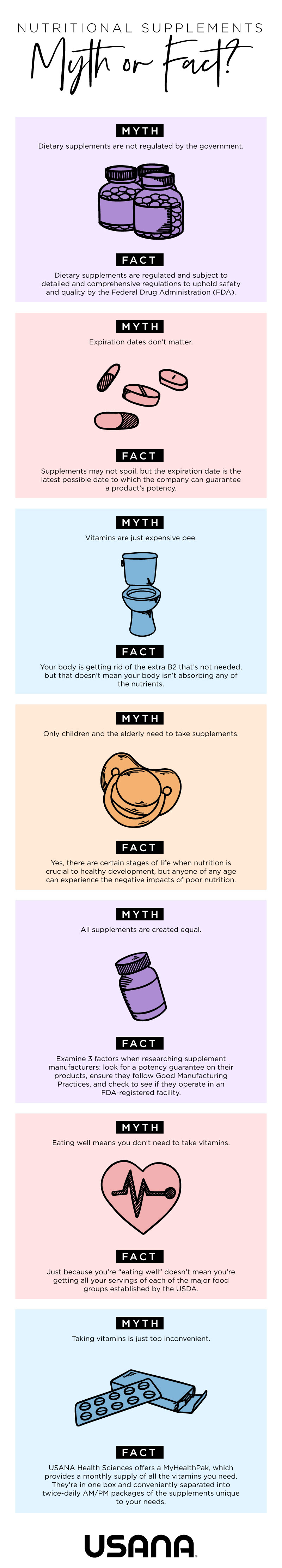 nutritional supplements: infographic