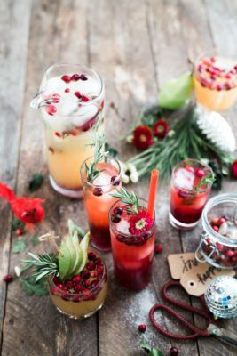 Holidays Without the Weight Gain: Drinks