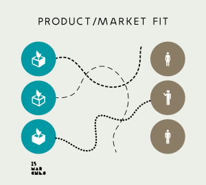 15marches_productmarketfit