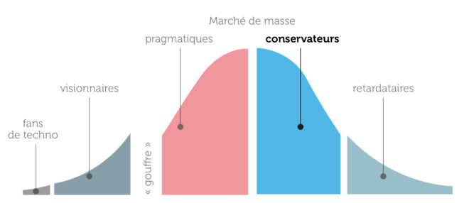 15marches crossing chasm