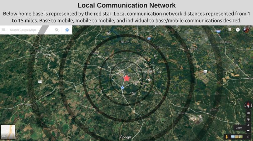 SHTF, survival, communications, prepper, preparedness, commo, distance