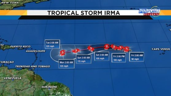 Hurricane Irma tracking