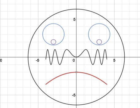 Who Are You Calling Math Face? (How DO you turn that frown