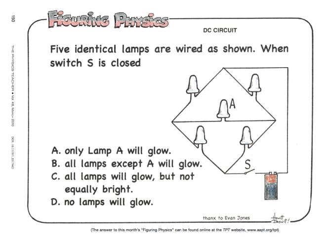 lamp network
