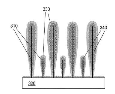 "Figure 3 of the US patent application US 2015/0325852 A1: ""FIG. 3 is a schematic illustration of nanowires over which a first silicon layer has been deposited using PECVD and then a second silicon layer has been deposited using thermal CVD, according to an embodiment of the invention."""