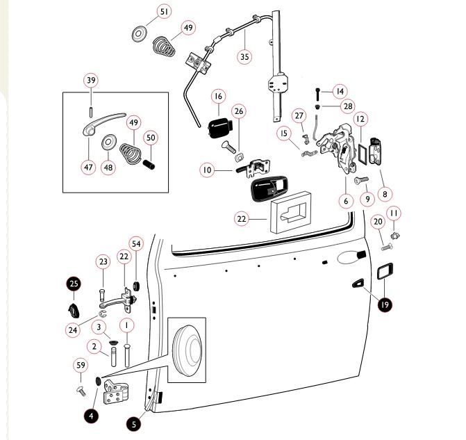 Beetle Door Locking Mechanism